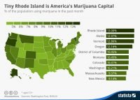 chart of rhode island marijuana consumption